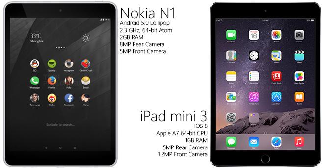 Nokia N1 vs iPad Mini 3 – Specifications Comparison – Tech ...