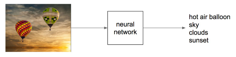 Neural Network Tagging
