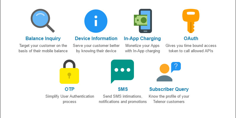 Telenor Developer API Features