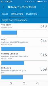 Camon CX Benchmark - Geekbench Single-core