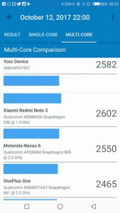 Camon CX Benchmark - Geekbench Multi-core